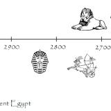egypt-timeline-featurepic2