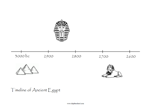 Ancient Egyptian Timeline Printables – Skip the School