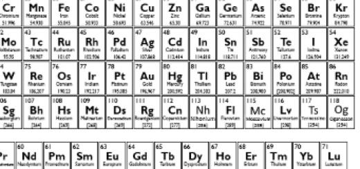 new periodic table printable