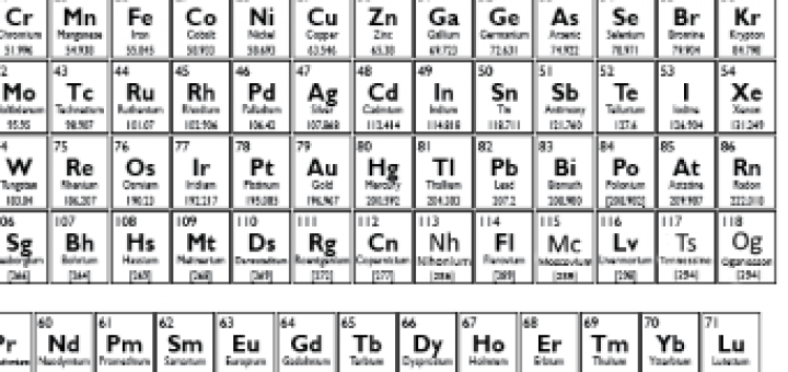 picture relating to Periodic Table Printable referred to as Up to date Periodic Desk Miss out on the Faculty