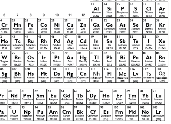 new periodic table printable